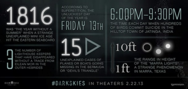 Dark Skies info graphic on the unexplained mysteries of past and present