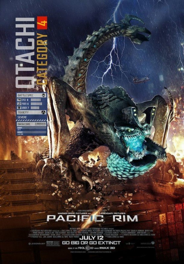 Pacific Rim Monster Character Poster