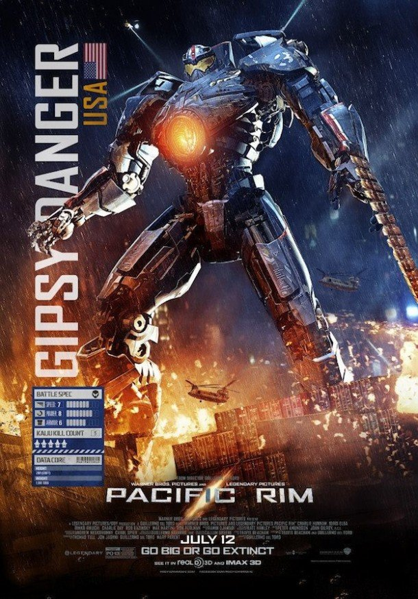 Pacific Rim Robot Character Poster