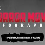 Quick Horror Movie Facts Infographic Logo