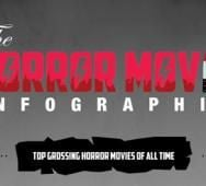 Quick Horror Movie Facts Infographic You Should Know!