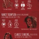 Horror Movie Final Girls Through The Ages Infographic